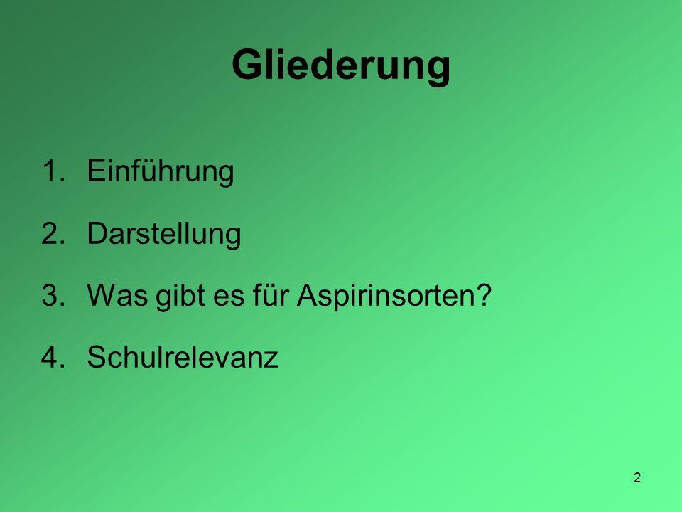 2 Gliederung 1.Einführung 2.Darstellung 3.Was gibt es für Aspirinsorten? 4.Schulrelevanz