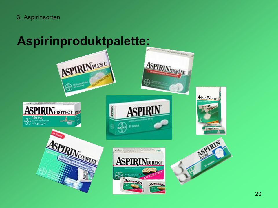 20 3. Aspirinsorten Aspirinproduktpalette: