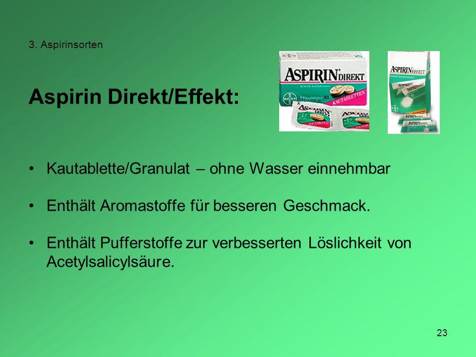 23 3. Aspirinsorten Aspirin Direkt/Effekt: Kautablette/Granulat – ohne Wasser einnehmbar Enthält Aromastoffe für besseren Geschmack. Enthält Puffersto