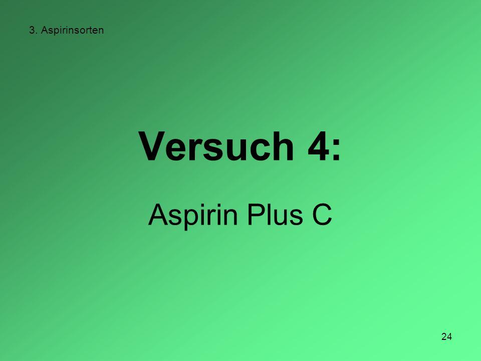 24 3. Aspirinsorten Versuch 4: Aspirin Plus C