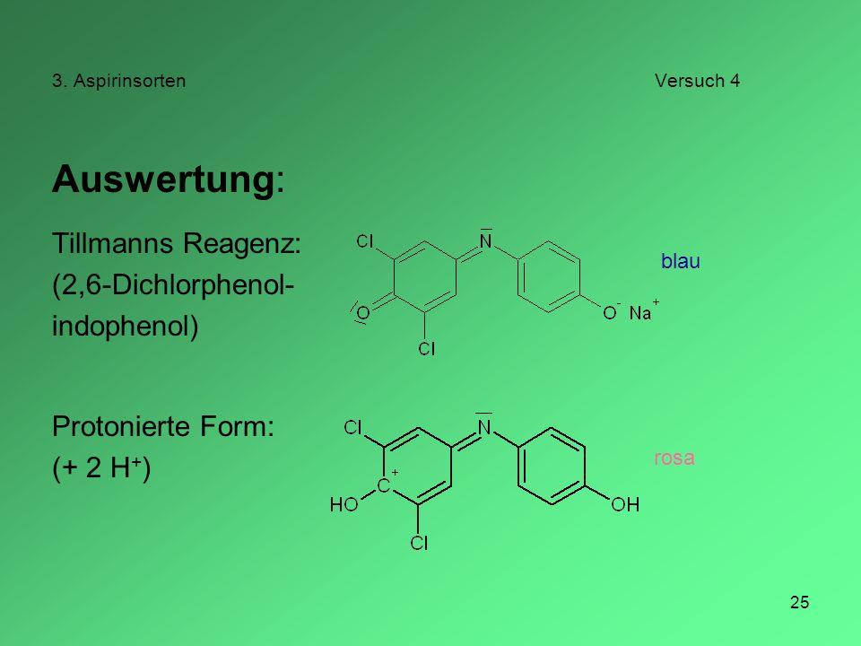 25 3. AspirinsortenVersuch 4 Auswertung: Tillmanns Reagenz: (2,6-Dichlorphenol- indophenol) Protonierte Form: (+ 2 H + ) blau rosa