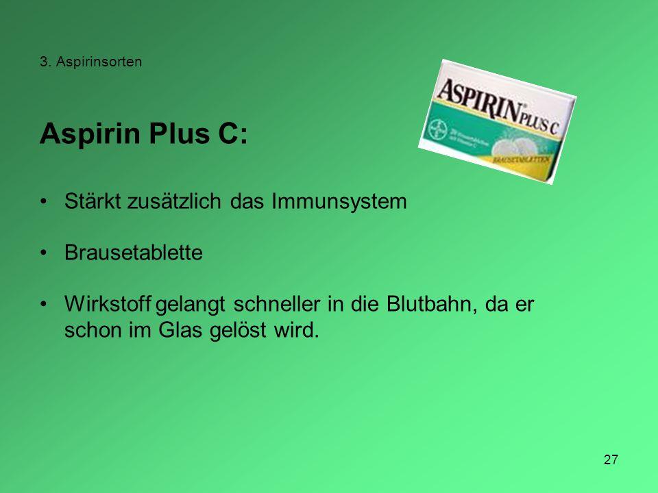 27 3. Aspirinsorten Aspirin Plus C: Stärkt zusätzlich das Immunsystem Brausetablette Wirkstoff gelangt schneller in die Blutbahn, da er schon im Glas