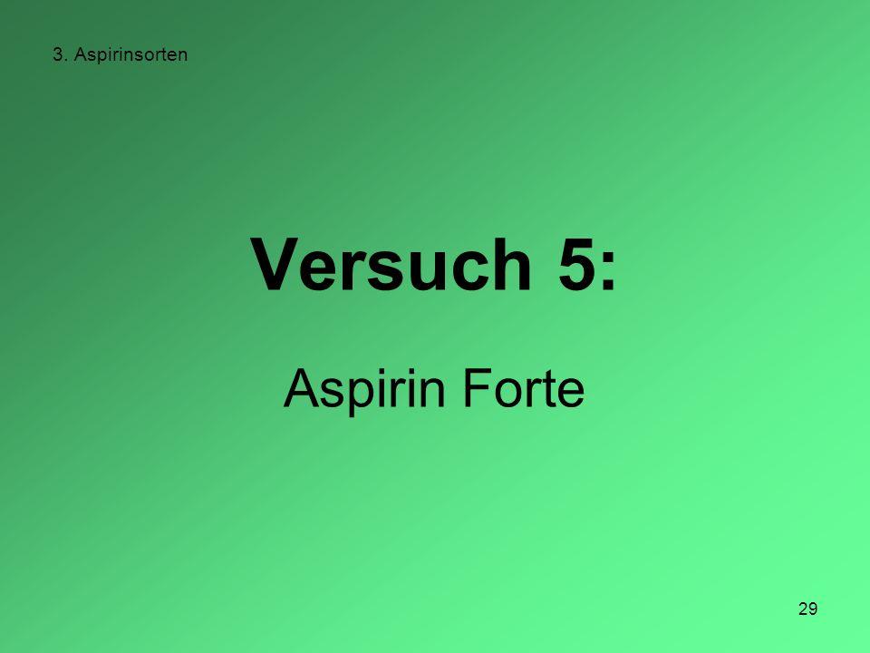 29 3. Aspirinsorten Versuch 5: Aspirin Forte