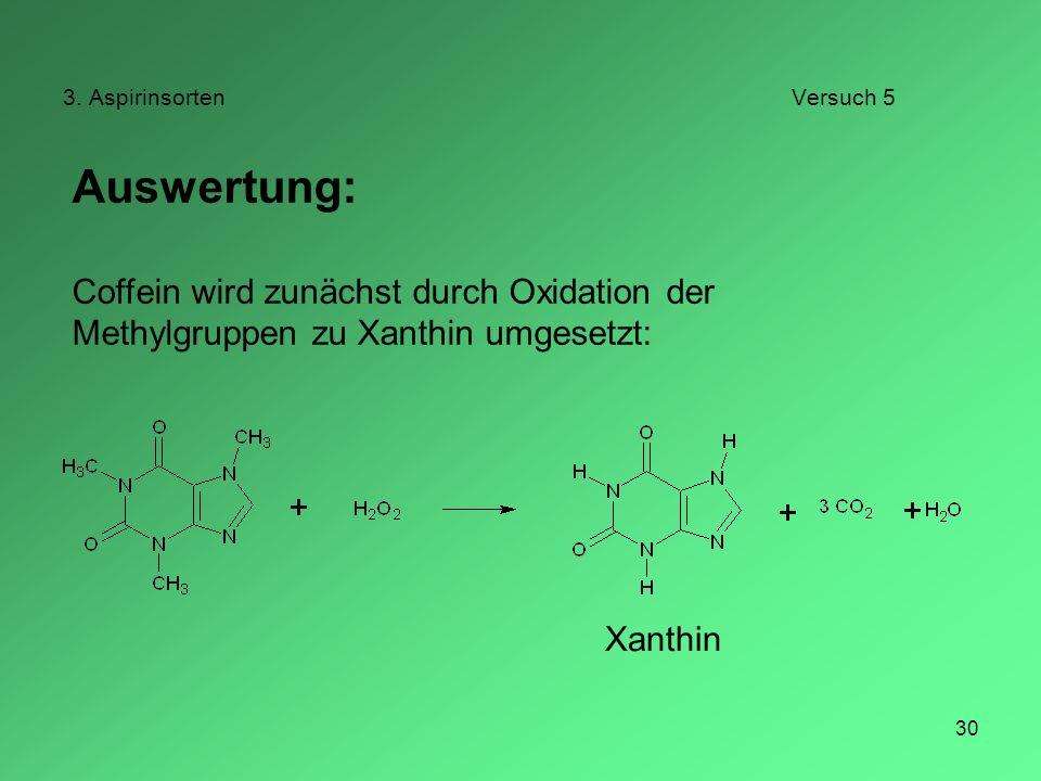 30 3. AspirinsortenVersuch 5 Auswertung: Coffein wird zunächst durch Oxidation der Methylgruppen zu Xanthin umgesetzt: Xanthin