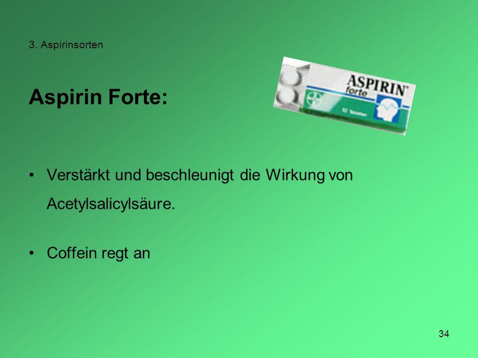 34 3. Aspirinsorten Aspirin Forte: Verstärkt und beschleunigt die Wirkung von Acetylsalicylsäure. Coffein regt an