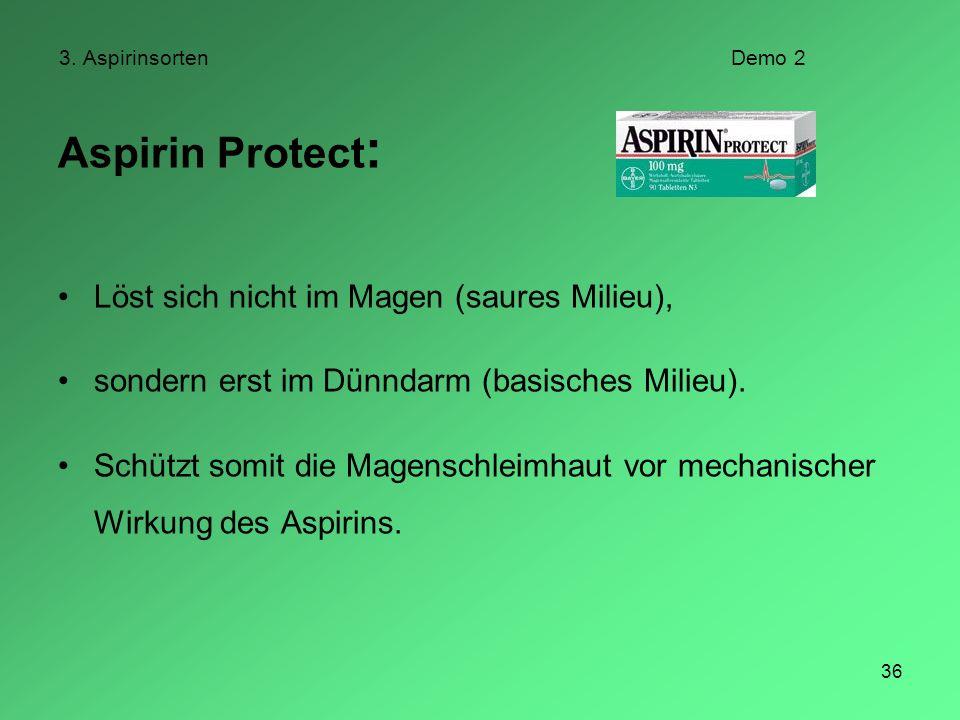 36 3. AspirinsortenDemo 2 Aspirin Protect : Löst sich nicht im Magen (saures Milieu), sondern erst im Dünndarm (basisches Milieu). Schützt somit die M