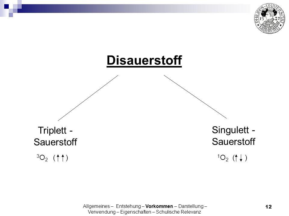 12 Vorkommen Allgemeines – Entstehung – Vorkommen – Darstellung – Verwendung – Eigenschaften – Schulische Relevanz Disauerstoff Triplett - Sauerstoff