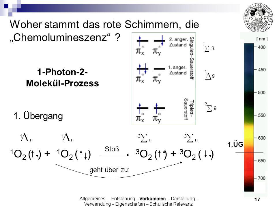 17 Woher stammt das rote Schimmern, die Chemolumineszenz ? 1 g 3 g 1 g 1 O 2 ( ) + 1 O 2 ( ) 3 O 2 ( ) + 3 O 2 ( ) Stoß geht über zu: 1 g 1. Übergang