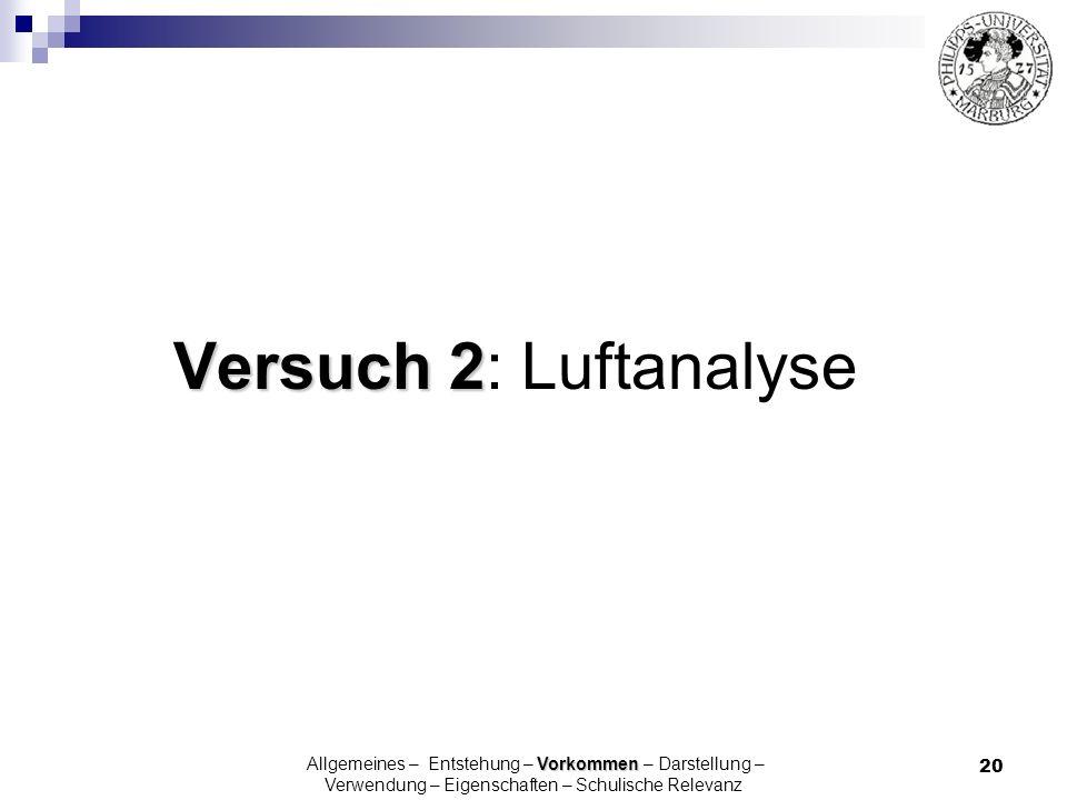 20 Versuch 2 Versuch 2: Luftanalyse Vorkommen Allgemeines – Entstehung – Vorkommen – Darstellung – Verwendung – Eigenschaften – Schulische Relevanz