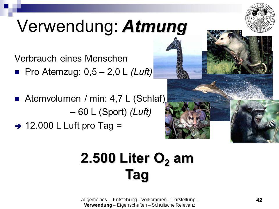 42 Atmung Verwendung: Atmung Verbrauch eines Menschen Pro Atemzug: 0,5 – 2,0 L (Luft) Atemvolumen / min: 4,7 L (Schlaf) – 60 L (Sport) (Luft) 12.000 L