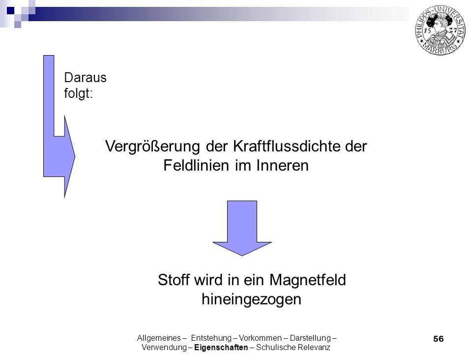 56 Daraus folgt: Stoff wird in ein Magnetfeld hineingezogen Eigenschaften Allgemeines – Entstehung – Vorkommen – Darstellung – Verwendung – Eigenschaf