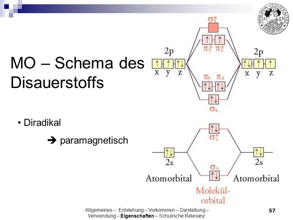 57 MO – Schema des Disauerstoffs Diradikal paramagnetisch Eigenschaften Allgemeines – Entstehung – Vorkommen – Darstellung – Verwendung – Eigenschafte