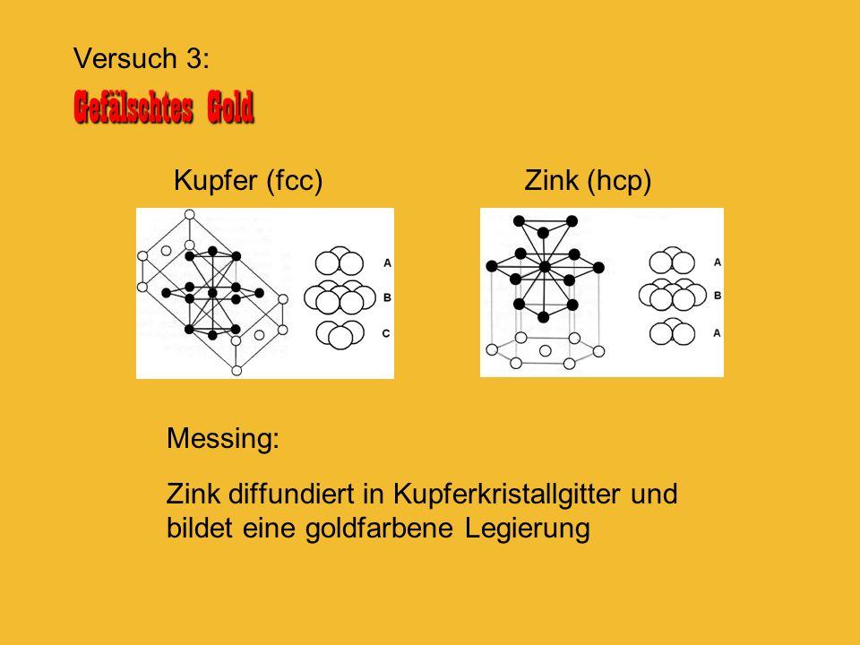 Messing: Zink diffundiert in Kupferkristallgitter und bildet eine goldfarbene Legierung Kupfer (fcc) Gefälschtes Gold Versuch 3: Gefälschtes Gold Zink
