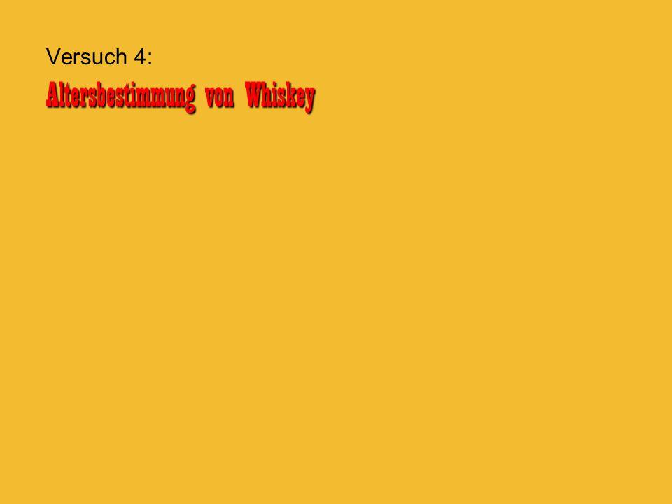 Altersbestimmung von Whiskey Versuch 4: Altersbestimmung von Whiskey