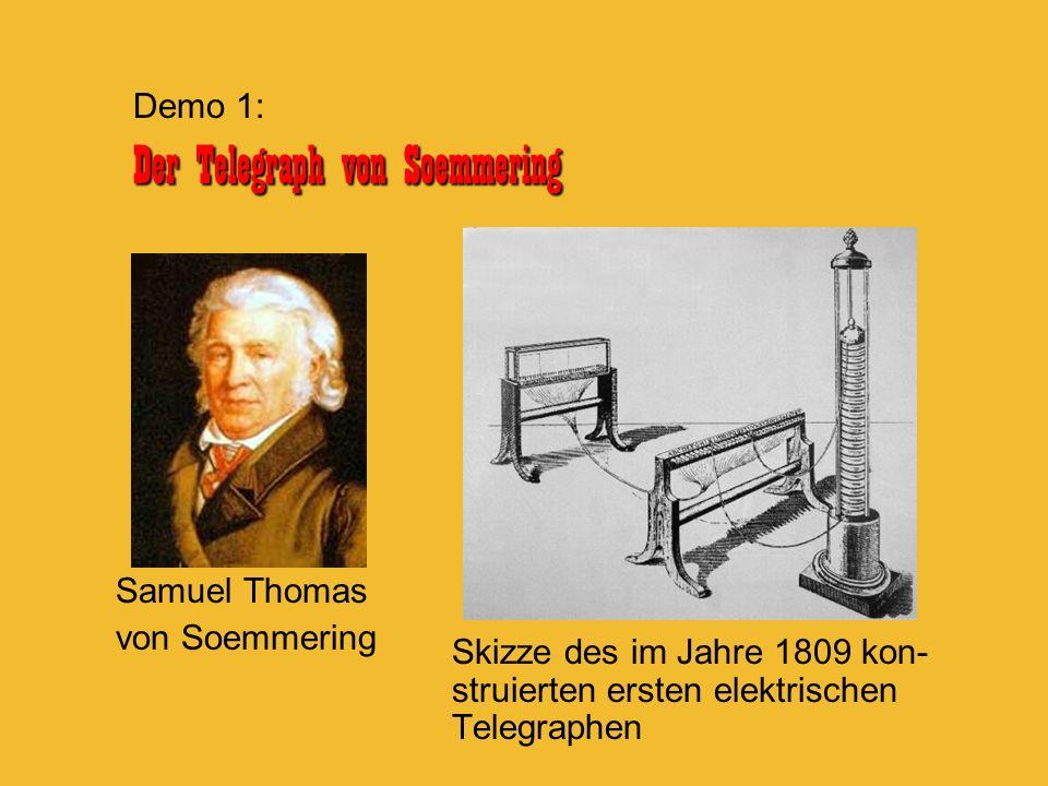 Skizze des im Jahre 1809 kon- struierten ersten elektrischen Telegraphen Samuel Thomas von Soemmering Demo 1: Der Telegraph von Soemmering