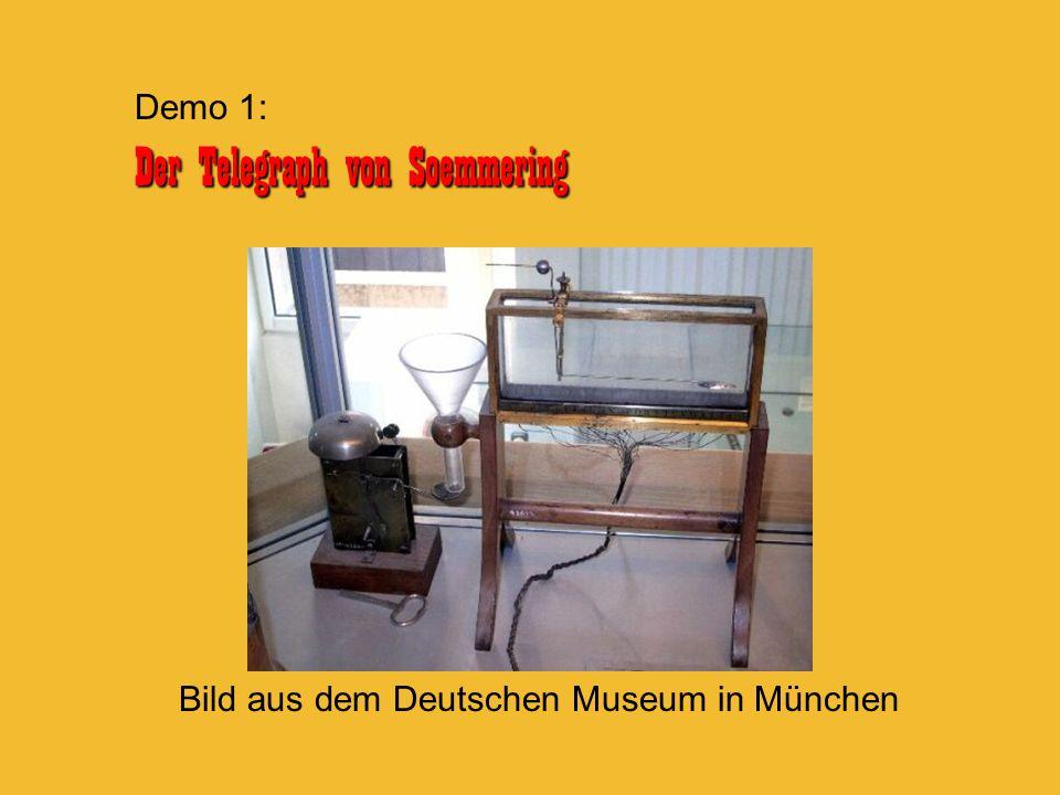 Bild aus dem Deutschen Museum in München Demo 1: Der Telegraph von Soemmering