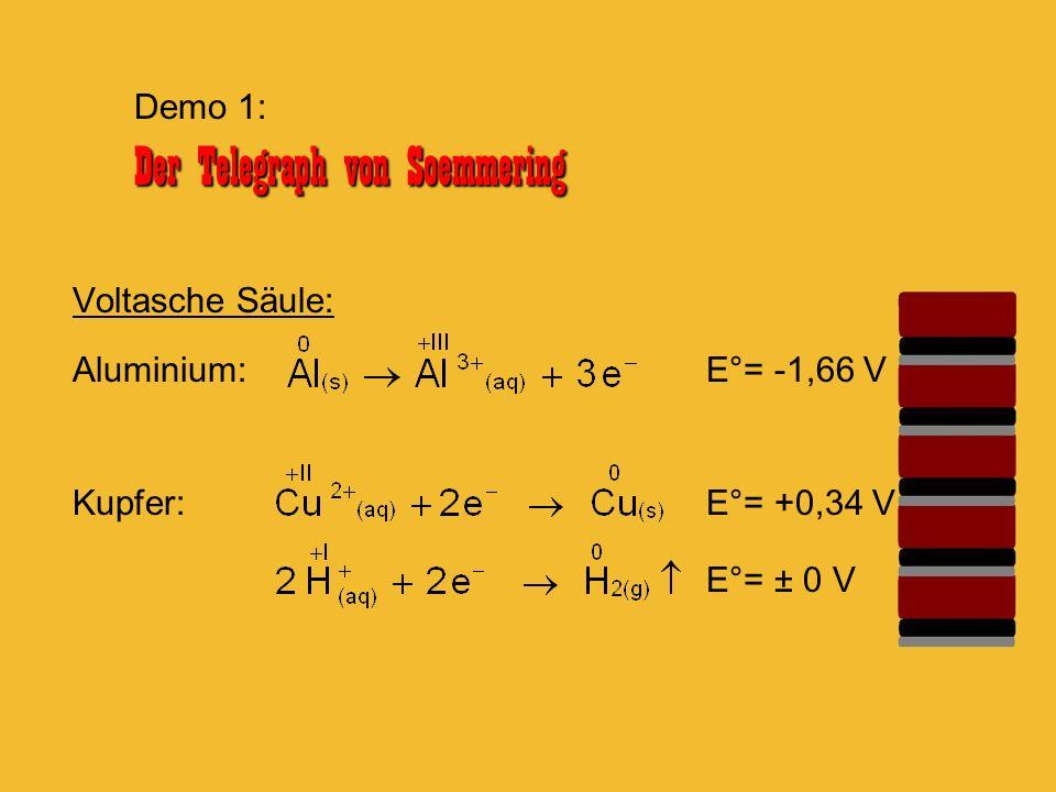Voltasche Säule: Aluminium:E°= -1,66 V Kupfer: E°= +0,34 V E°= ± 0 V Demo 1: Der Telegraph von Soemmering