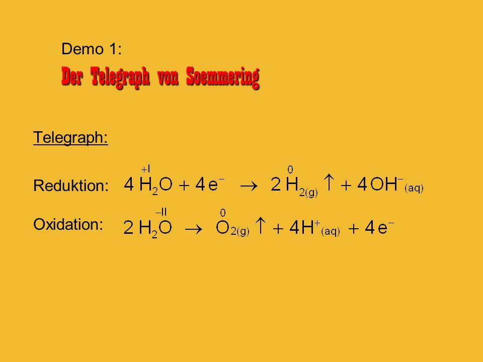 Telegraph: Reduktion: Oxidation: Demo 1: Der Telegraph von Soemmering