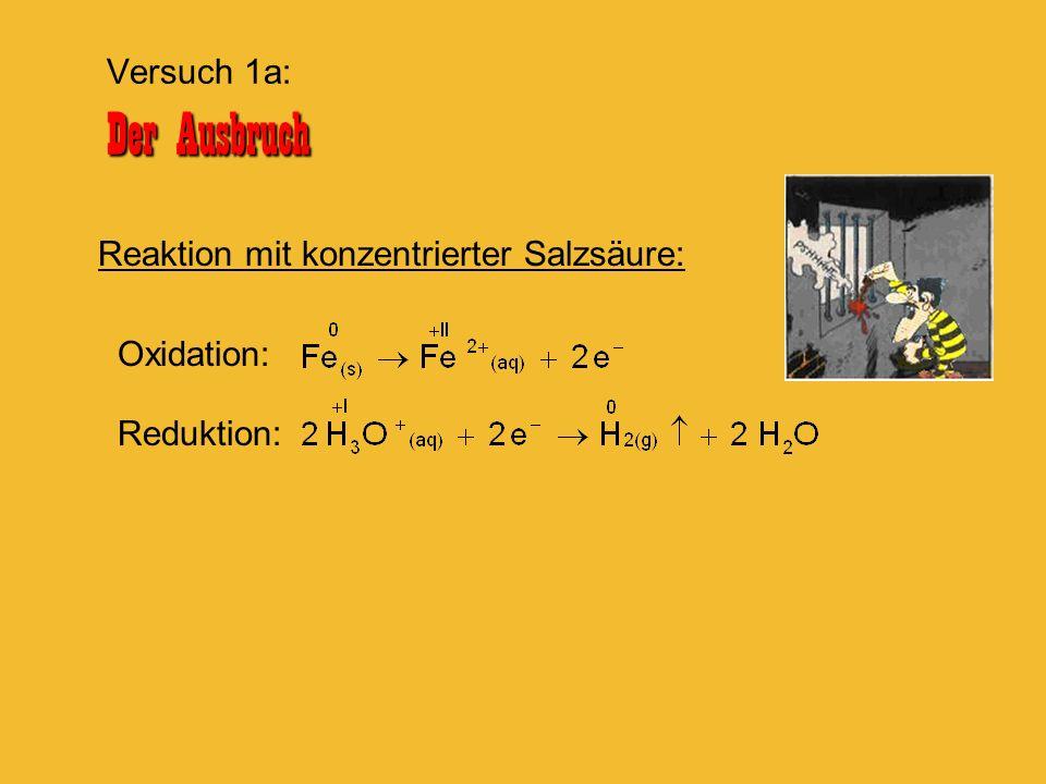 Reaktion mit konzentrierter Salzsäure: Oxidation: Reduktion: Der Ausbruch Versuch 1a: Der Ausbruch