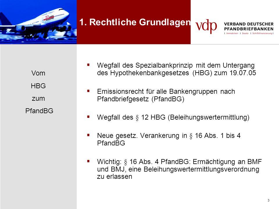 14 Achim Reif Bereichsleiter Immobilienfinanzierung Inland, Bewertung Verband deutscher Pfandbriefbanken e.V.