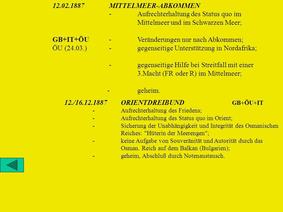 12.02.1887MITTELMEER-ABKOMMEN -Aufrechterhaltung des Status quo im Mittelmeer und im Schwarzen Meer; GB+IT+ÖU-Veränderungen nur nach Abkommen; ÖU (24.03.)-gegenseitige Unterstützung in Nordafrika; -gegenseitige Hilfe bei Streitfall mit einer 3.Macht (FR oder R) im Mittelmeer; -geheim.