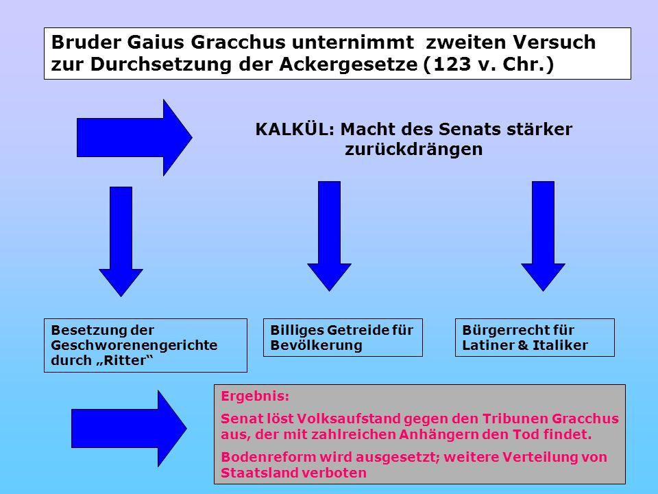 Bruder Gaius Gracchus unternimmt zweiten Versuch zur Durchsetzung der Ackergesetze (123 v. Chr.) KALKÜL: Macht des Senats stärker zurückdrängen Besetz