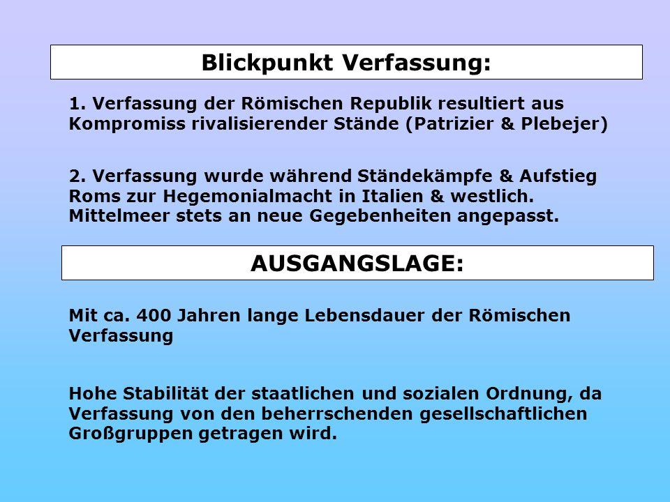 Blickpunkt Verfassung: 1. Verfassung der Römischen Republik resultiert aus Kompromiss rivalisierender Stände (Patrizier & Plebejer) 2. Verfassung wurd