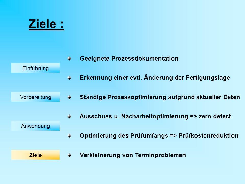 Ziele : Geeignete Prozessdokumentation Erkennung einer evtl. Änderung der Fertigungslage Ständige Prozessoptimierung aufgrund aktueller Daten Ausschus