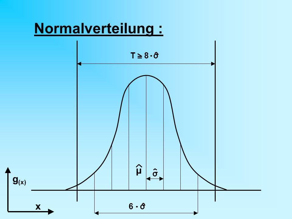 T 8 σ 6 σ σ µ x g (x) Normalverteilung :