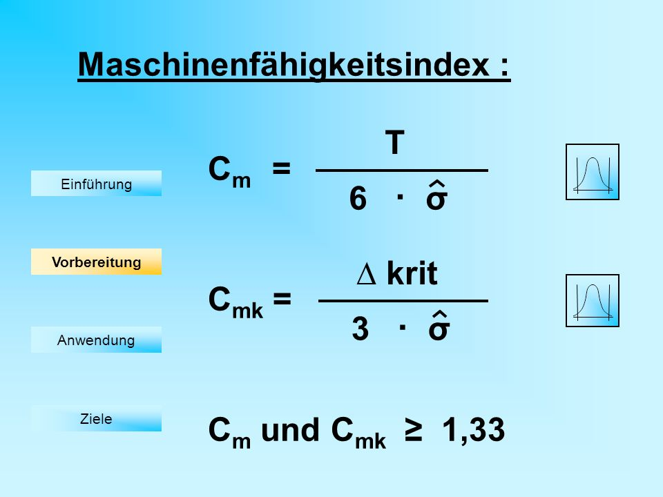 Maschinenfähigkeitsindex : C m = T 6 · σ C mk = krit 3 · σ C m und C mk 1,33 Einführung Vorbereitung Anwendung Ziele