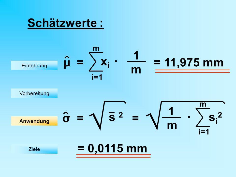 Eingriffs- und Warngrenzen : OEG = µ + A E · σ OWG = µ + A W · σ M = µ UWG = µ - A W · σ UEG = µ - A E · σ OEG = B OEG · σ OWG = B OWG · σ M = a n UWG = B UWG · σ UEG = B UEG · σ für Standardabweichung s für Mittelwerte x Einführung Vorbereitung Anwendung Ziele