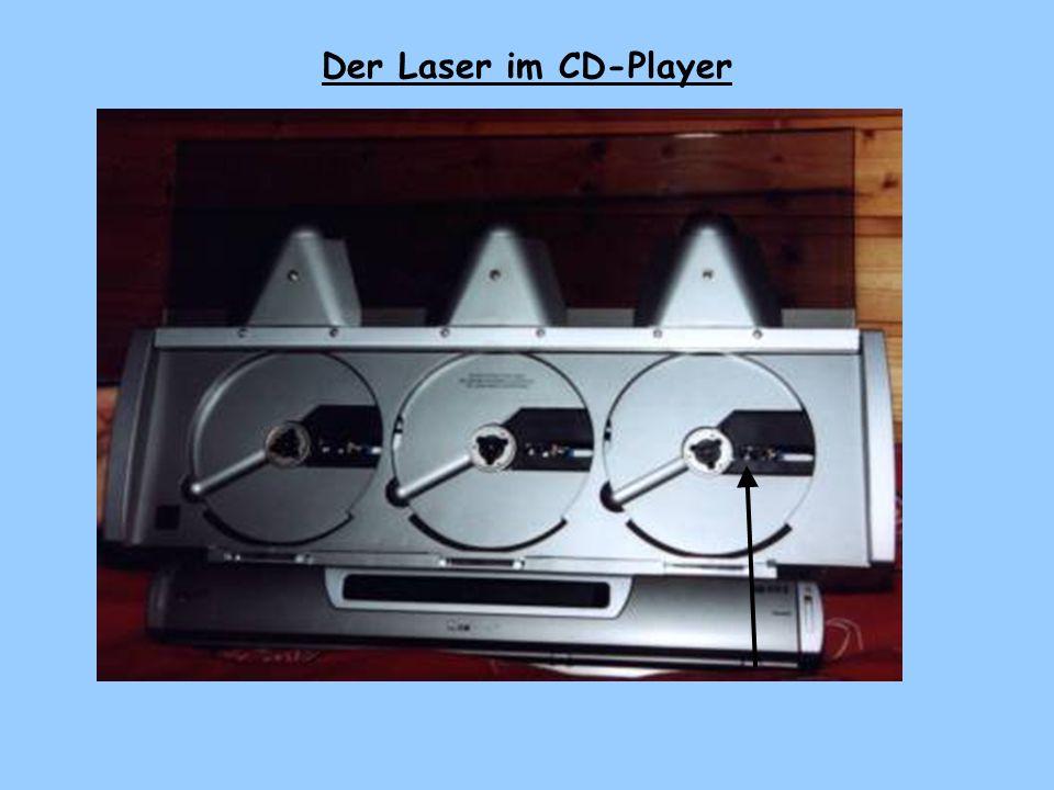 Der Laser im CD-Player