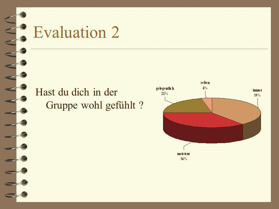 Evaluation 3 Hast du den anderen zugehört?