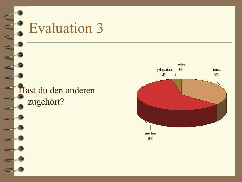 Evaluation 4 Haben die anderen Dir zugehört?