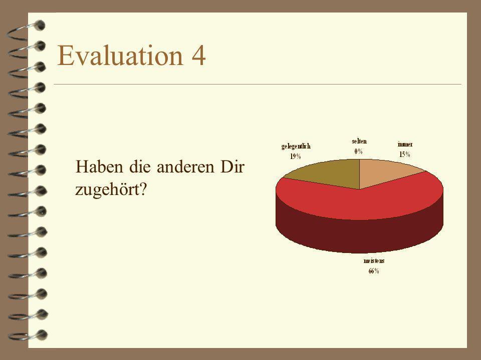 Evaluation 5 Seid ihr im Gespräch vom Thema abgewichen?