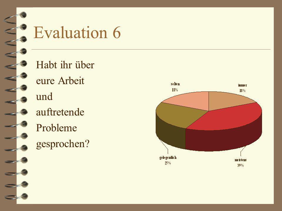 Evaluation 7 Haben sich alle im gleichen Umfang an der Gruppenarbeit beteiligt?