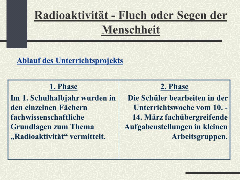 Deutsch Mathematik Biologie Radioaktivität - Fluch oder Segen der Menschheit Beteiligte Fächer: Geschichte Erdkunde Physik Englisch