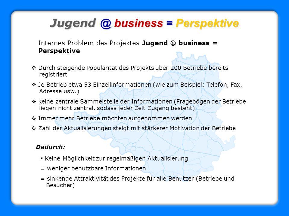 Jugend @ business = Perspektive Internes Problem des Projektes Jugend @ business = Perspektive Durch steigende Popularität des Projekts über 200 Betri