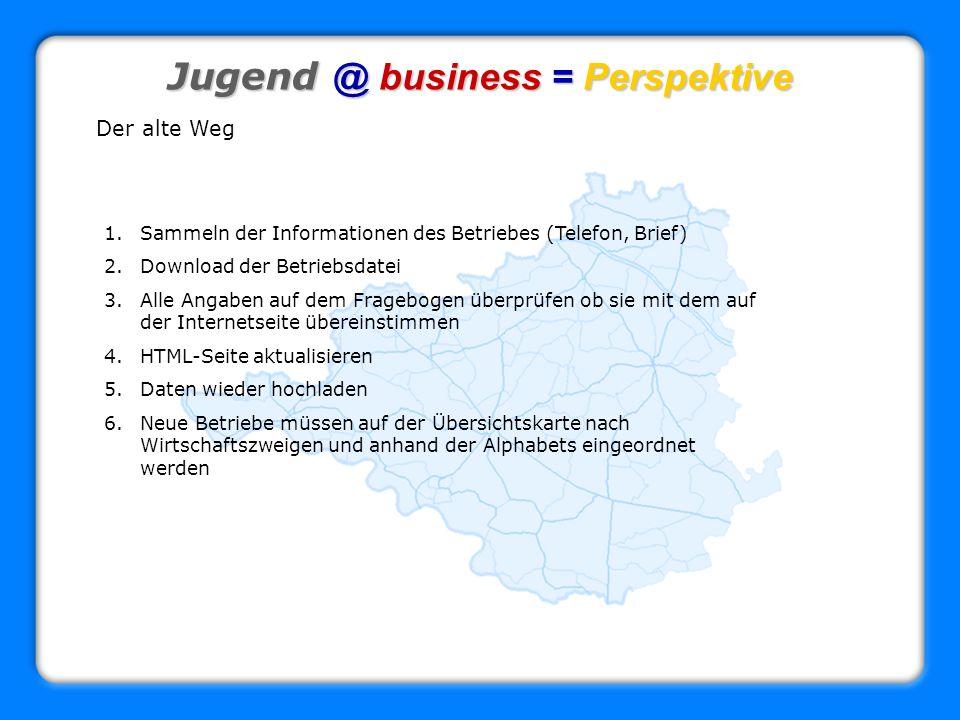 Jugend @ business = Perspektive Der alte Weg 1.Sammeln der Informationen des Betriebes (Telefon, Brief) 2.Download der Betriebsdatei 3.Alle Angaben au
