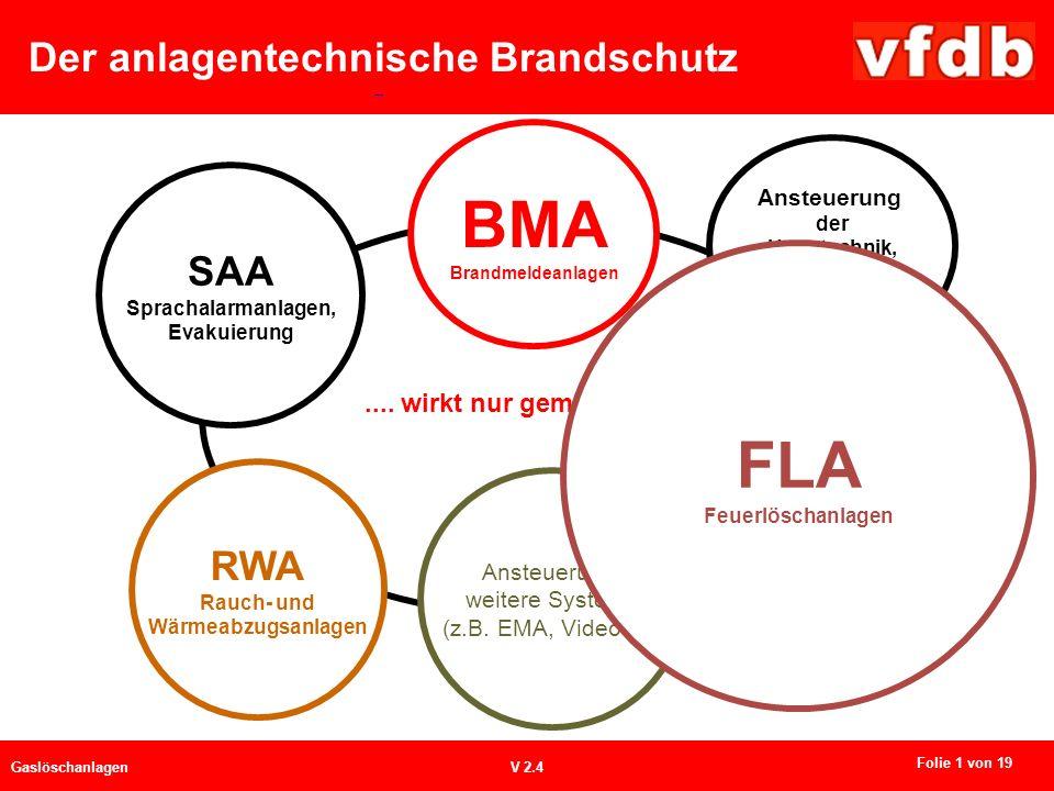 Der anlagentechnische Brandschutz GaslöschanlagenV 2.4....