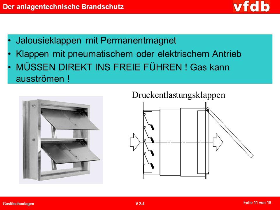 Der anlagentechnische Brandschutz GaslöschanlagenV 2.4 Jalousieklappen mit Permanentmagnet Klappen mit pneumatischem oder elektrischem Antrieb MÜSSEN