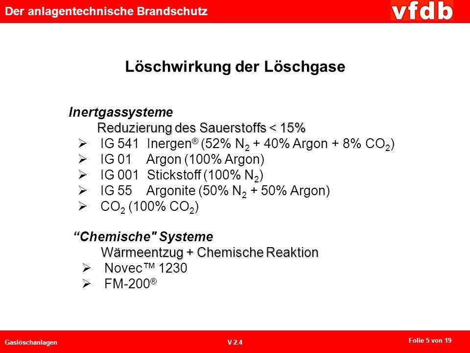 Der anlagentechnische Brandschutz GaslöschanlagenV 2.4 Inertgassysteme Reduzierung des Sauerstoffs < 15% IG 541 Inergen ® (52% N 2 + 40% Argon + 8% CO 2 ) IG 01 Argon (100% Argon) IG 001 Stickstoff (100% N 2 ) IG 55 Argonite (50% N 2 + 50% Argon) CO 2 (100% CO 2 ) Chemische Systeme Wärmeentzug + Chemische Reaktion Novec 1230 FM-200 ® Löschwirkung der Löschgase Folie 5 von 19