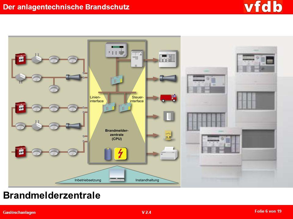 Der anlagentechnische Brandschutz GaslöschanlagenV 2.4 Brandmelderzentrale Folie 6 von 19