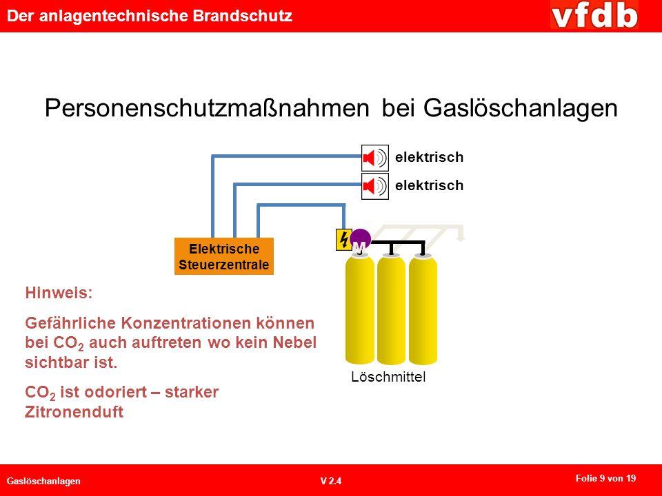 Der anlagentechnische Brandschutz GaslöschanlagenV 2.4 Personenschutzmaßnahmen bei Gaslöschanlagen Löschmittel elektrisch M Elektrische Steuerzentrale Hinweis: Gefährliche Konzentrationen können bei CO 2 auch auftreten wo kein Nebel sichtbar ist.