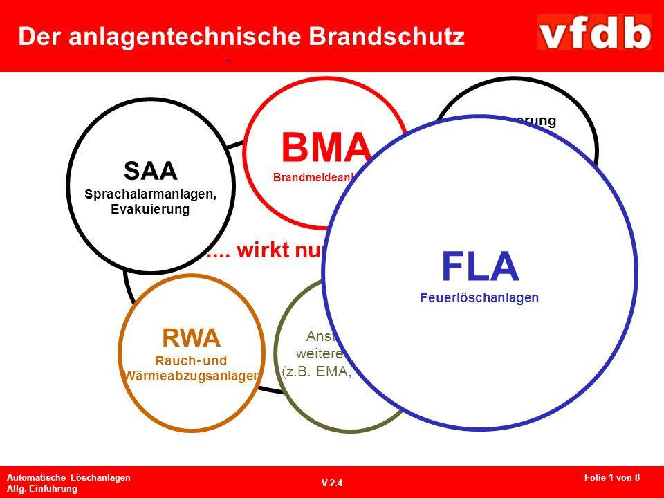 Der anlagentechnische Brandschutz Automatische Löschanlagen Allg. Einführung V 2.4 Ansteuerung weitere Systeme (z.B. EMA, Video....) SAA Sprachalarman
