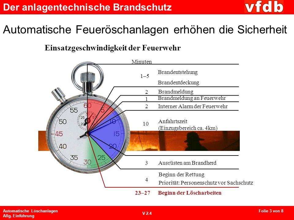 Der anlagentechnische Brandschutz Automatische Löschanlagen Allg. Einführung V 2.4 1–5 2 2 1 10 3 Brandentstehung Brandentdeckung Brandmeldung Brandme