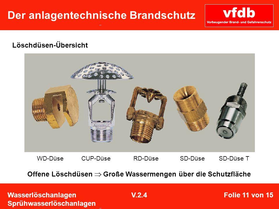 Der anlagentechnische Brandschutz Löschdüsen-Übersicht WD-Düse CUP-Düse RD-Düse SD-Düse SD-Düse T Offene Löschdüsen Große Wassermengen über die Schutz