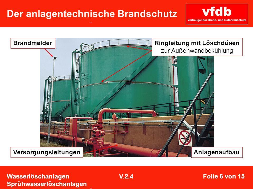 Der anlagentechnische Brandschutz Ringleitung mit Löschdüsen zur Außenwandbekühlung Versorgungsleitungen Brandmelder Anlagenaufbau Wasserlöschanlagen Sprühwasserlöschanlagen V.2.4Folie 6 von 15