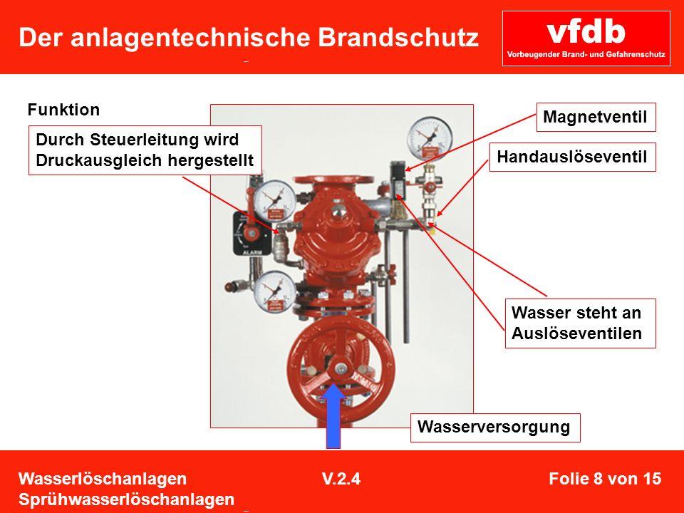 Der anlagentechnische Brandschutz Funktion Wasserversorgung Durch Steuerleitung wird Druckausgleich hergestellt Wasser steht an Auslöseventilen Magnetventil Handauslöseventil Wasserlöschanlagen Sprühwasserlöschanlagen V.2.4Folie 8 von 15