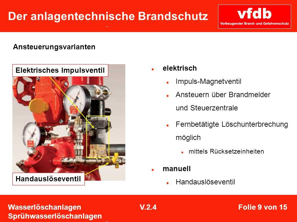 Der anlagentechnische Brandschutz Ansteuerungsvarianten Handauslöseventil Elektrisches Impulsventil Handauslöseventil elektrisch Impuls-Magnetventil A
